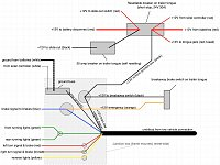overall wiring diagram, trailer tongue