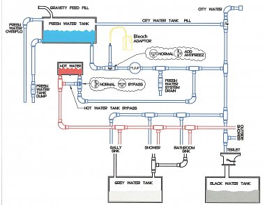 Click image for larger version  Name:Fresh Water Diagram.jpg Views:194 Size:614.8 KB ID:100821