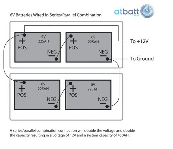 Click image for larger version  Name:6v-battery-series-and-parallel-wiring-600x519.jpg Views:65 Size:40.2 KB ID:154146