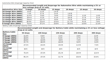 Click image for larger version  Name:wire sizing.png Views:13 Size:122.4 KB ID:171888