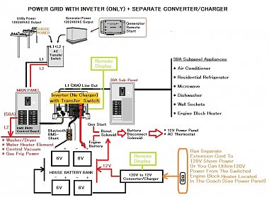 Click image for larger version  Name:2 Inverter + Converter New Power Chart.jpg Views:29 Size:217.9 KB ID:174696