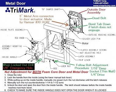 Click image for larger version  Name:6 Tri-Mark Adjustment & Emergency Hole.jpg Views:9 Size:198.7 KB ID:175089