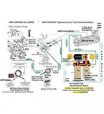 Click image for larger version  Name:1 FASS- CUMMINS ISC - RV Fuel Diagram (Itasca-Freightliner).jpg Views:4 Size:111.3 KB ID:175130