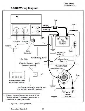 Click image for larger version  Name:1 Inverter - Battery - Alternator Diagram.jpg Views:19 Size:211.9 KB ID:175478