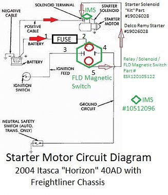 Click image for larger version  Name:2004 Starter Moter Circiut - 2004 Itasca Horizon (ISC-350) with Freightliner Chassis.jpg Views:19 Size:54.0 KB ID:175483