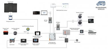 Click image for larger version  Name:RV - Lithium System By Xantrex (Diagram1).jpg Views:11 Size:206.6 KB ID:175597