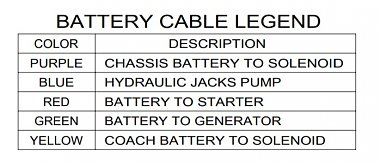 Click image for larger version  Name:battery cable code.jpg Views:6 Size:59.3 KB ID:175720