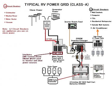 Click image for larger version  Name:1 Typical RV Power System With Inverter.jpg Views:30 Size:138.5 KB ID:175919
