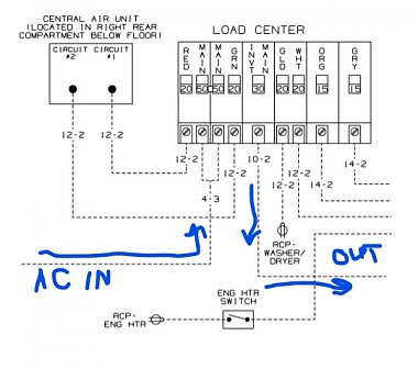 Click image for larger version  Name:load center.jpg Views:22 Size:50.0 KB ID:176560