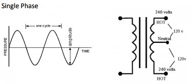 Click image for larger version  Name:Single Phase Graph.jpg Views:13 Size:52.2 KB ID:176737