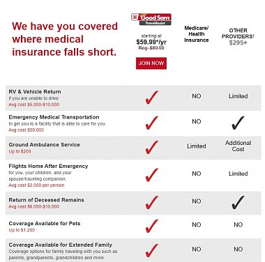 Click image for larger version  Name:Good Sam Travel Assist Coverage Chart.jpg Views:6 Size:262.9 KB ID:176793