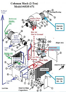 Click image for larger version  Name:AC Basic System Diagram 2.jpg Views:10 Size:233.7 KB ID:177393
