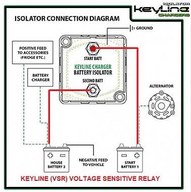Click image for larger version  Name:KeyLine VSR Diagram.jpg Views:12 Size:82.3 KB ID:177510