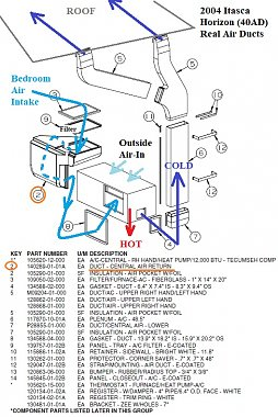 Click image for larger version  Name:2004 Horizon 40AD - Rear Cap Ducts.jpg Views:15 Size:170.0 KB ID:177645