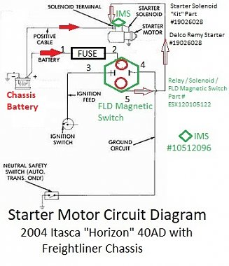 Click image for larger version  Name:2004 Starter Moter Circiut - 2004 Itasca Horizon (ISC-350) with Freightliner Chassis.jpg Views:14 Size:53.9 KB ID:177669