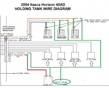 Click image for larger version  Name:1 Holding Tank Wiring - Panel Display Diagram.jpg Views:157 Size:135.4 KB ID:177735
