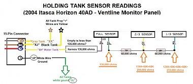 Click image for larger version  Name:1 Holding Tank Sensor Readings2.jpg Views:17 Size:76.4 KB ID:177786
