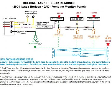 Click image for larger version  Name:1 Holding Tank Sensor Readings3.jpg Views:20 Size:221.4 KB ID:177802