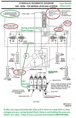 Click image for larger version  Name:Shuttle Valve Schematic, HWH 625 Type (Picture).jpg Views:21 Size:172.8 KB ID:178337