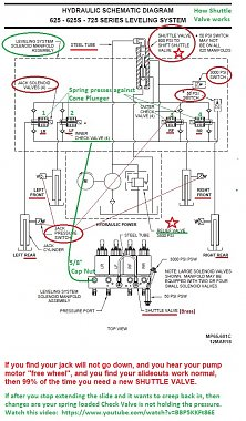 Click image for larger version  Name:Shuttle Valve Schematic, HWH 625 Type (Picture).jpg Views:80 Size:197.5 KB ID:178488