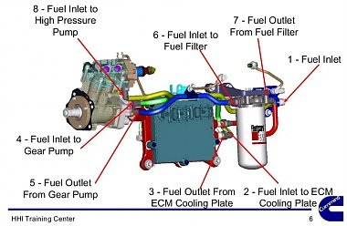 Click image for larger version  Name:Cummins High Pressure Fuel Delivery System (LIFT PUMP)2.JPG Views:0 Size:258.4 KB ID:178646