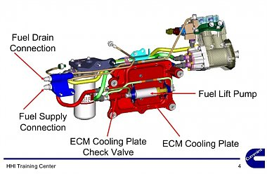 Click image for larger version  Name:Cummins High Pressure Fuel Delivery System (LIFT PUMP).JPG Views:0 Size:245.3 KB ID:178647