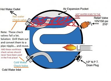 Click image for larger version  Name:Water Heater Chamber Picture.jpg Views:5 Size:77.5 KB ID:178918