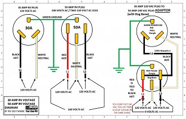 Click image for larger version  Name:1 Power Cord 50 amp & 30 Service.jpg Views:12 Size:290.8 KB ID:179318