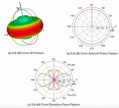 Click image for larger version  Name:Antenna 3D Picture.jpg Views:3 Size:137.1 KB ID:179331