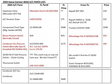 Click image for larger version  Name:1 Dash AC Parts Prices & Part Numbers.jpg Views:11 Size:190.9 KB ID:179379