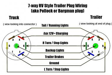 Click image for larger version  Name:7-way Trailer Plug Wiring.jpg Views:13 Size:59.9 KB ID:179575