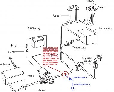 Click image for larger version  Name:Water Pump diagram (General)2.jpg Views:5 Size:229.4 KB ID:179736