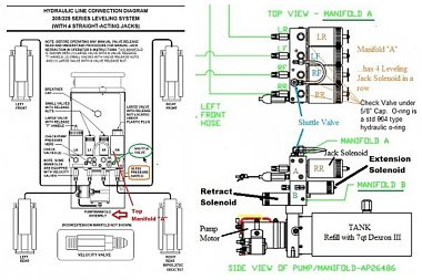 Click image for larger version  Name:1 HWH Jack System.jpg Views:10 Size:233.5 KB ID:180357
