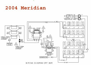 Click image for larger version  Name:2004 meridian copy.jpg Views:12 Size:63.8 KB ID:180457