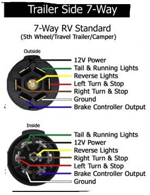 Click image for larger version  Name:7way trailer side.jpg Views:6 Size:67.1 KB ID:180886
