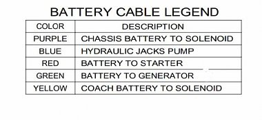 Click image for larger version  Name:battery cable code.jpg Views:2 Size:41.4 KB ID:180971