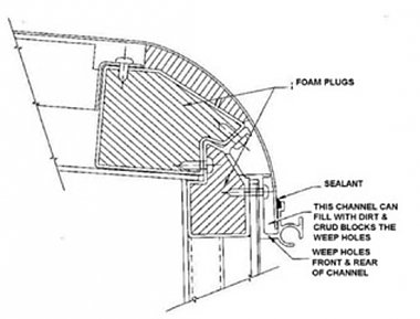 Click image for larger version  Name:ROOF GUTTER 3.jpg Views:139 Size:49.7 KB ID:53056