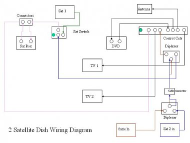 alpine rv camper satellite wiring diagram satellite wiring from outside - winnebago owners online ... dish satellite wiring diagram